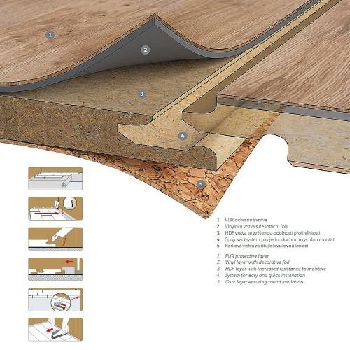 Fatra RS-click řez podlahou