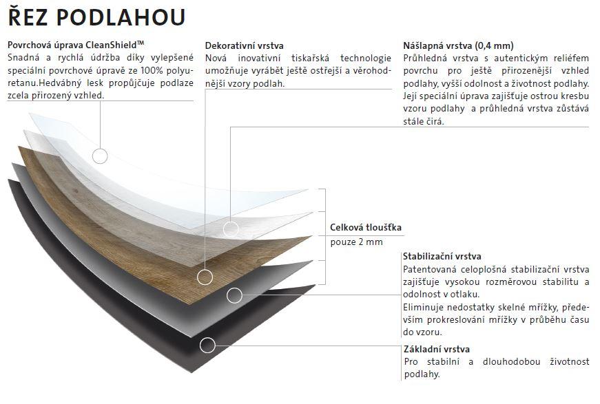 Expona Domestic - řez podlahou